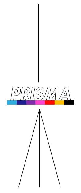 Prisma - Refração